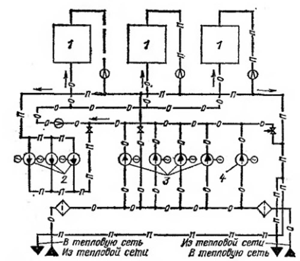 схема котельной 60 мвт